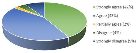 coaching-feedback-graph-1